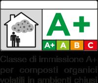 Classe di immissione A+ per composti organici volatili in ambienti chiusi